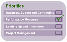 Infographic list of priorities
