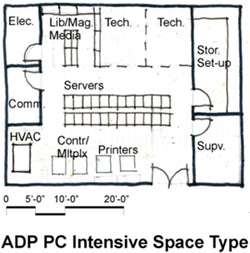 Tenant plan -layout- of ADP PC Intensive Space Type