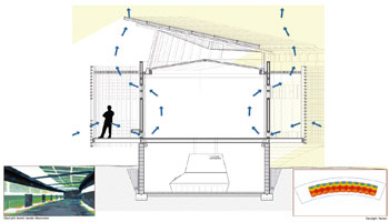 Illustration of building section-daylight levels inside classroom