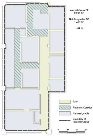 An office suite within an office building illustrating the areas of net assignable square feet and tare area.