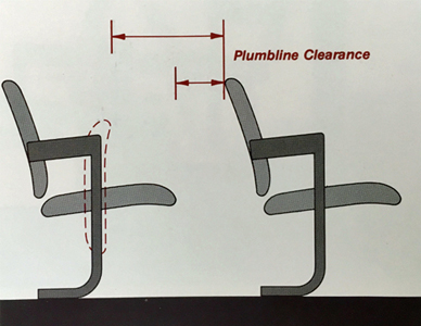 Illustraction of the plumbline clearance of auditorium seating