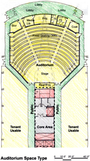 Auditorium space type diagram
