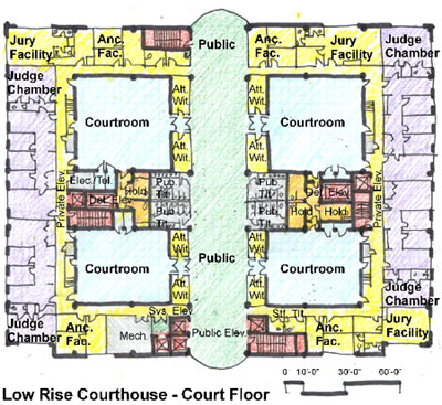 Courthouse judicial chamber wbdg whole building design for Cout plan architecte