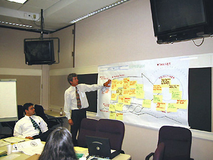 Charrette work groups using a graphic by The Grove Consultants International to visually capture action items, success factors, visions, etc.