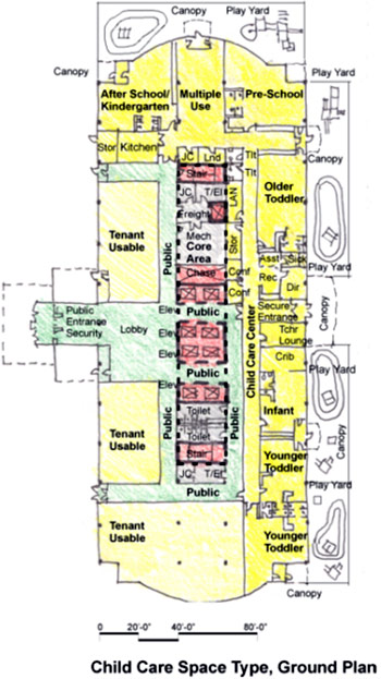 Child Care | WBDG - Whole Building Design Guide