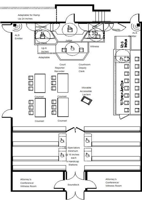 standard courtroom (u s  district)