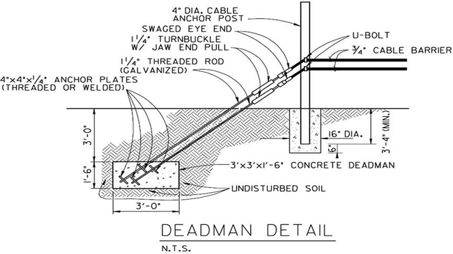 Deadman Anchor Detail (Source: UFC 4-022-03, 1 October 2013, Figure 2-6)