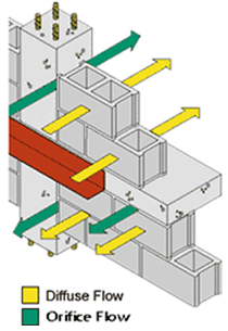 Illustration of air leakage through a building enclosure