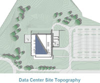 Data center site topography