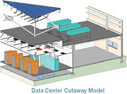 Data center cutaway model