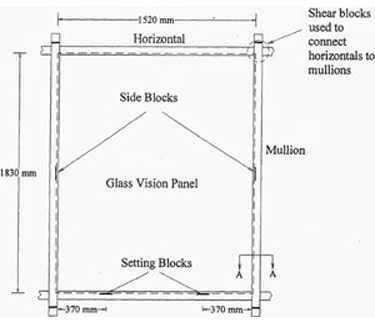 Illustration of vibration modes in building in relation to curtain wall - rectangular curtain wall frame distorts into parallelograms in third mode