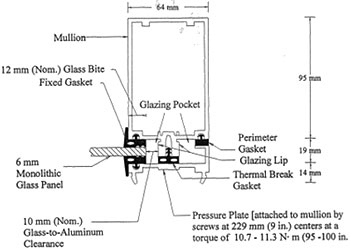 Drawing of glazing installed in metal frame