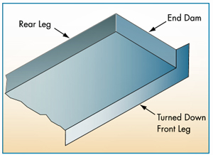 Illustration of door sill pan flashing with end dams, rear leg, and turned-down front leg
