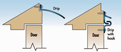 Illustration of a drip at door head and drip with hook at head