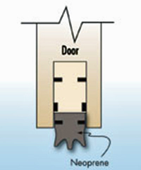 Illustration of an automatic door bottom