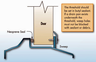Illustration of Figure a threshold with stop and seal