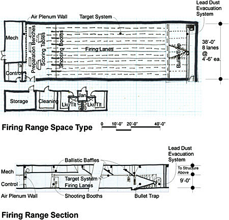 firing range wbdg whole building design guideexample construction criteria