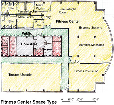 Physical Fitness Exercise Room WBDG Whole Building