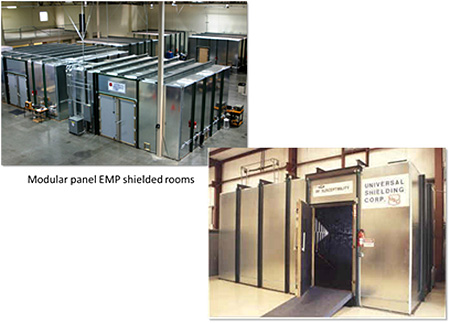 Modular panel EMP shielded rooms