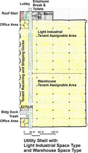light industrial wbdg whole building design guide