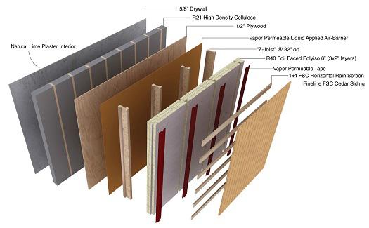 Karuna House Wbdg Whole Building Design Guide