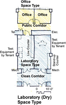 laboratory dry wbdg whole building design guide