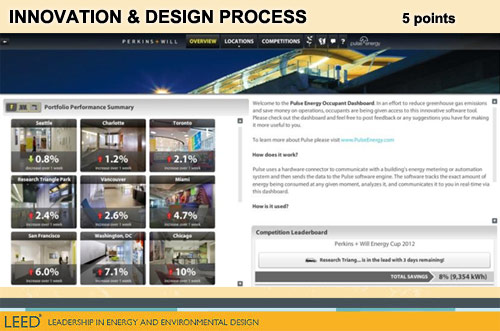 Innovation and design process for 5 points