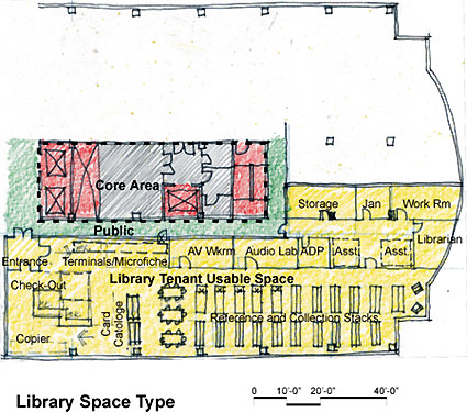 Library space type