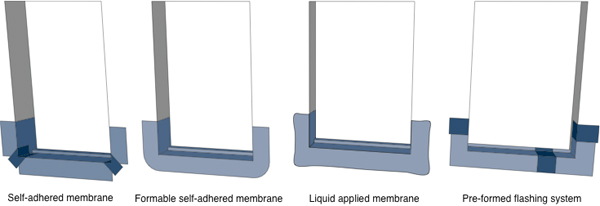 Four ways of installing pan flashing around window sills: self-adhered membrane, formable self-adhered membrane, liquid applied membrane, and pre-formed flashing system