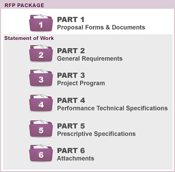 Parts of a business plan proposal