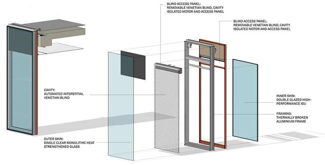 Mfree S Facade Moisture Maintenance Free Sustainable