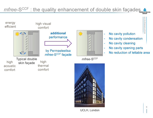 Infographic of mfree-SCCF: the quality enhancement of double skin facades