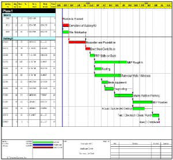 Electrical installation quality plan