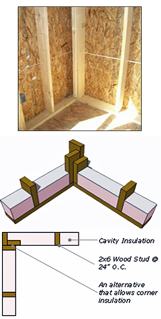 3 picture examples of OVE three-stud corner framing