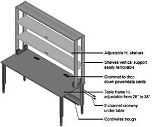 Drawing of mobile casework showing adjustable height shelves, shelves with vertical support which are easily removable, grommet to drop down power/data cords, table frame ht. adjustable from 26