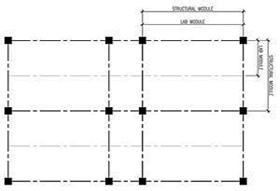 Drawing of a typical lab structural grid