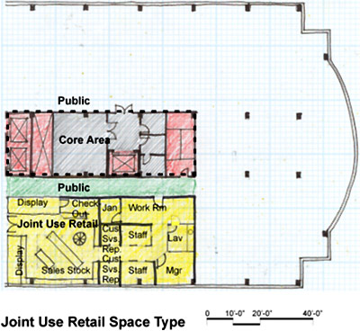 Joint use retail space type