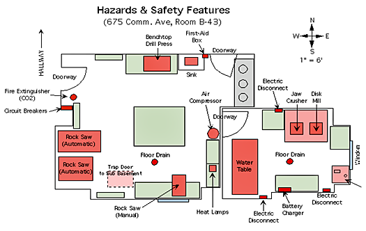 Rock Crushing and Grinding Lab at Boston University-Boston, MA. The hazard and safety features shown in this diagram are: fire extinguisher, circuit breakers, rock saw, trap door to sub basement, floor drain, benchtop drill press, first-aid box, sink, doorway, air decompressor, heat lamps, water table, electric disconnect, battery charger, jaw crusher, disk mill, and window.