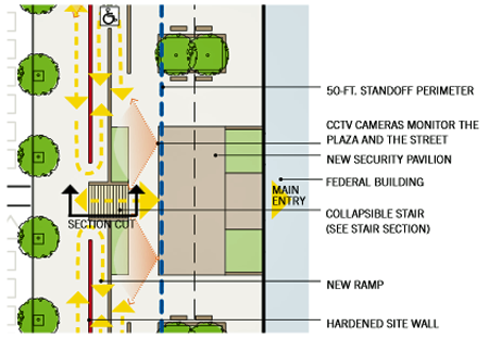 envision security cameras site security design process wbdg whole building design guide